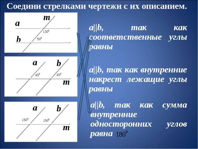 Соедини стрелками чертежи с их описанием. a||b, так как соответственные углы...