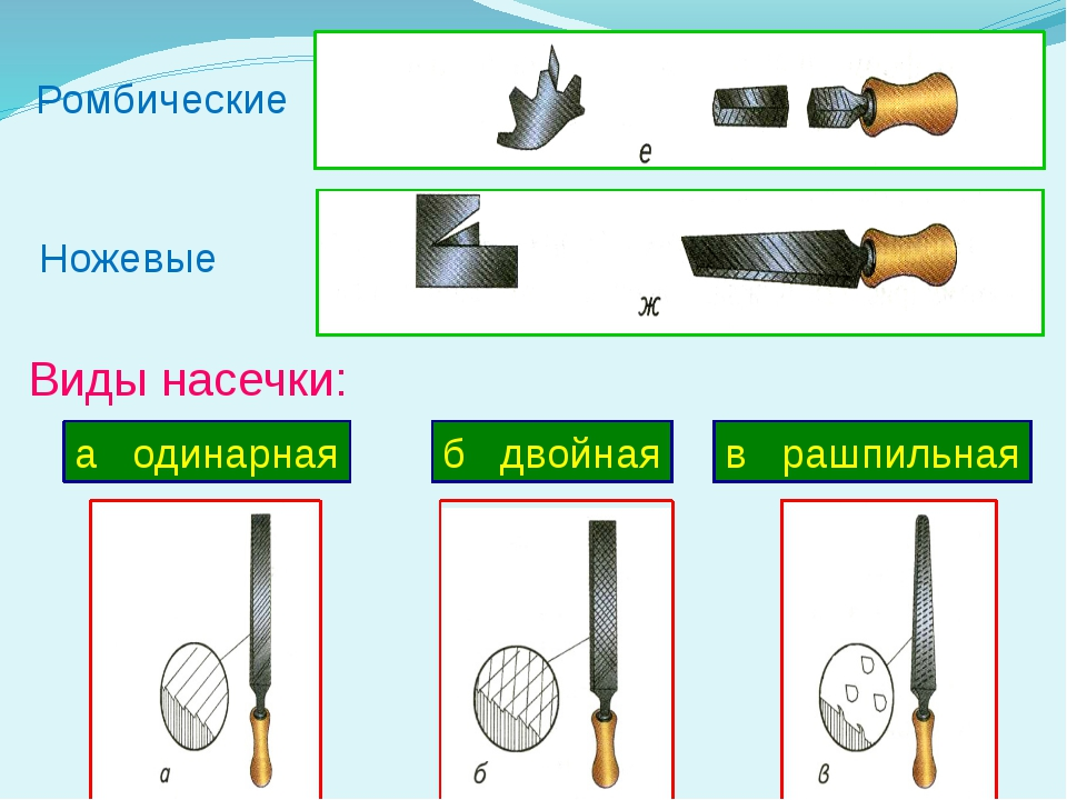 Виды насечки: Ромбические Ножевые а одинарная б двойная в рашпильная