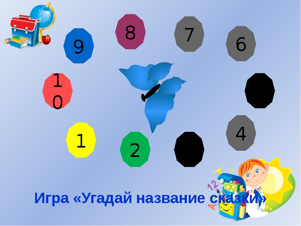 5 6 7 8 9 10 1 3 4 2 Игра «Угадай название сказки»