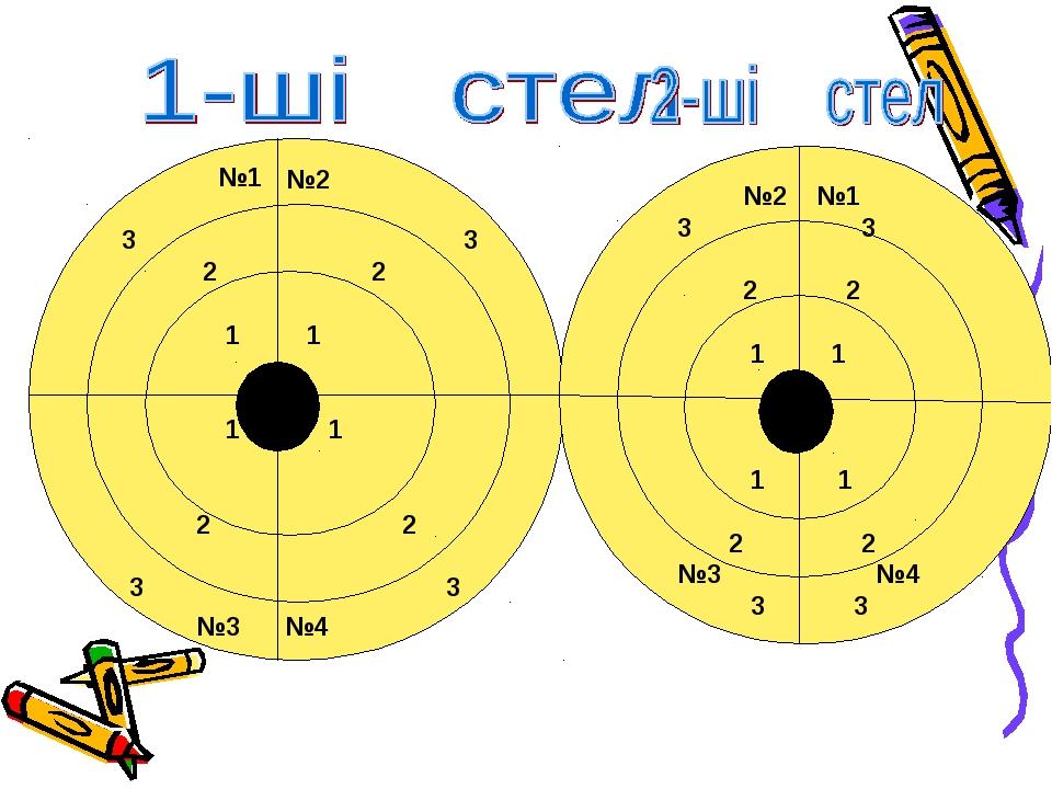 №1 3 2 2 1 1 1 1 2 2 3 3 №2 №3 №4 №2 №1 3 3 2 2 1 1 1 1 2 2 №3 №4 3 3