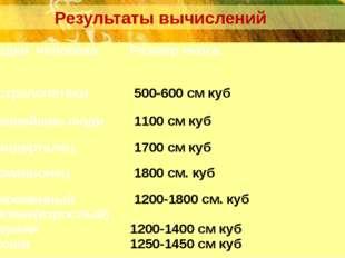 Результаты вычислений Предкичеловека Размер мозга Австралопетеки 500-600 см
