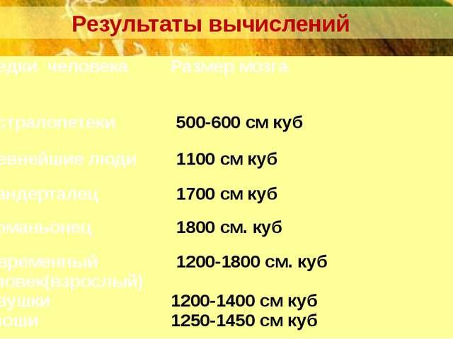 Результаты вычислений Предкичеловека Размер мозга Австралопетеки 500-600 см...