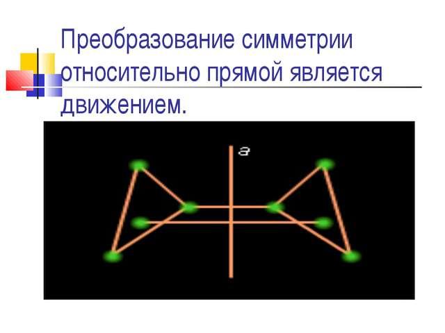 Преобразование симметрии относительно прямой является движением.