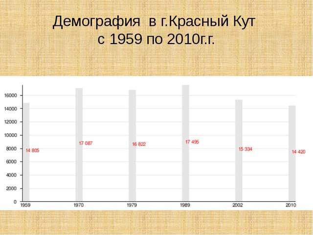 Демография в г.Красный Кут с 1959 по 2010г.г.