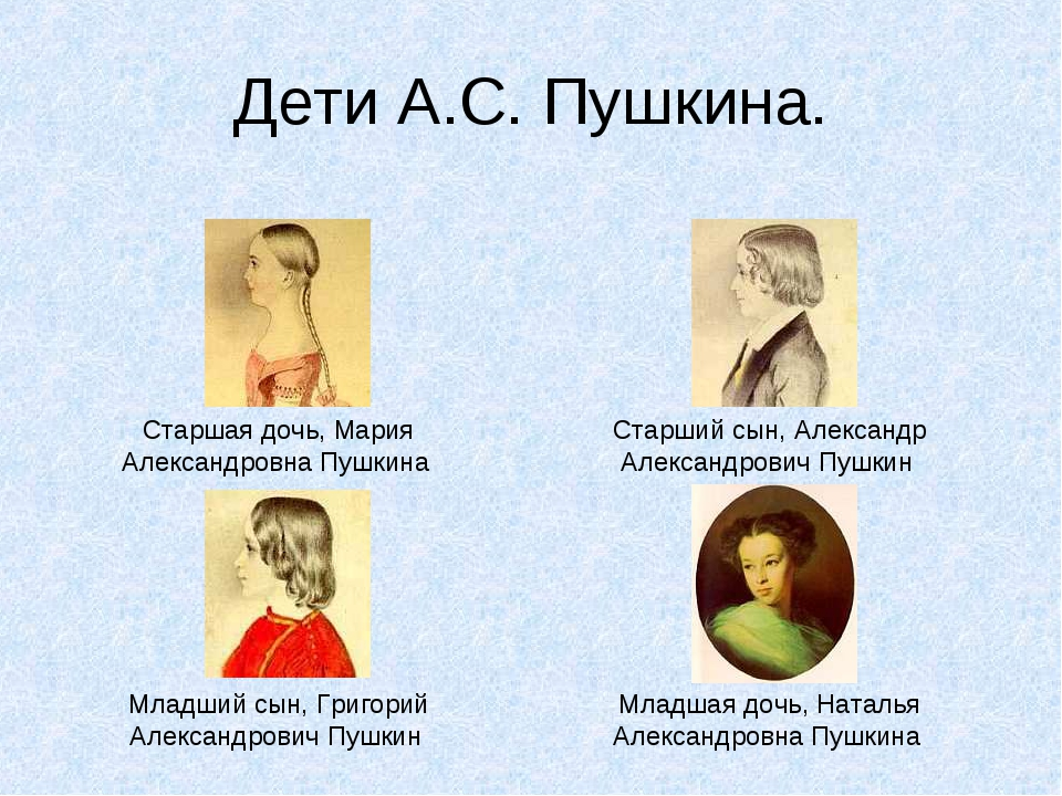 Дети А.С. Пушкина. Старший сын, Александр Александрович Пушкин Старшая дочь,...