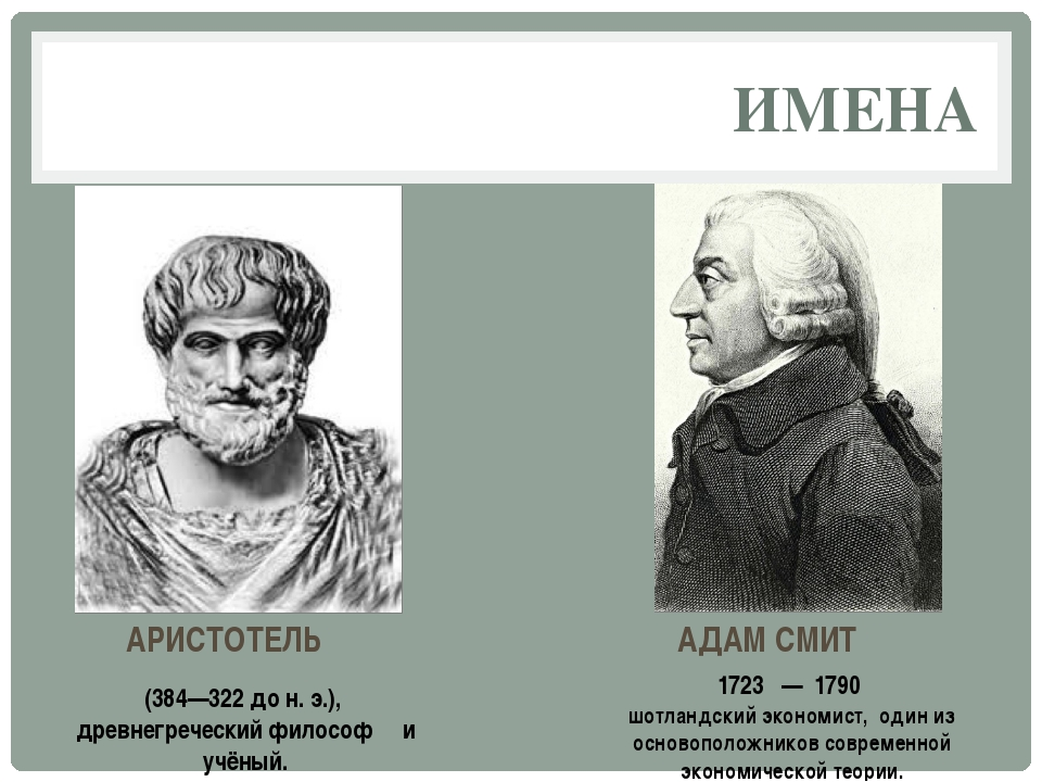 ИМЕНА АДАМ СМИТ АРИСТОТЕЛЬ (384—322 до н. э.), древнегреческий философ и учён...