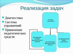 Реализация задач Диагностика Система упражнений Применение педагогических сре