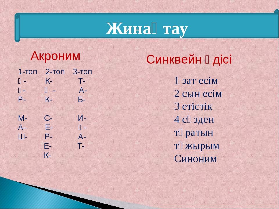 Жинақтау 1 зат есім 2 сын есім 3 етістік 4 сөзден тұратын тұжырым Синоним 1-т...