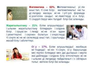 Оқу – 17%. Білім алушылардың жазбаша мәтіндердің мәнін түсінуін, оқу барысын