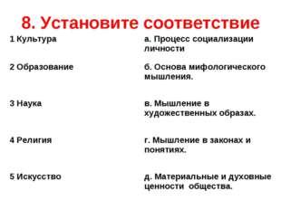 8. Установите соответствие 1 Культураа. Процесс социализации личности 2 Обра