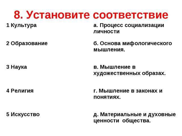 8. Установите соответствие 1 Культураа. Процесс социализации личности 2 Обра...
