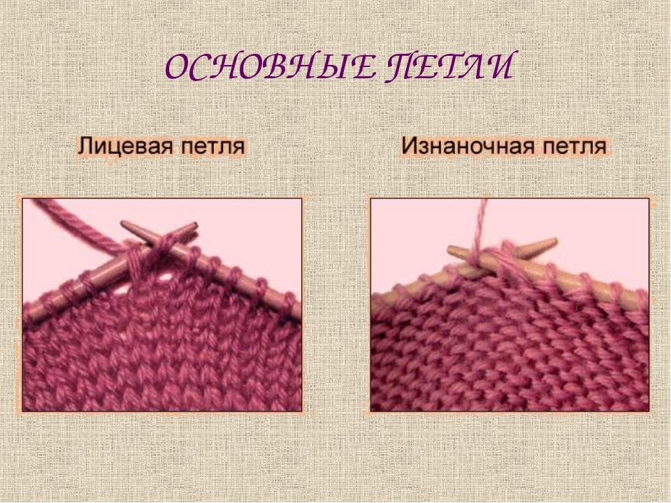Презентация по технологии вязание шарфа спицами