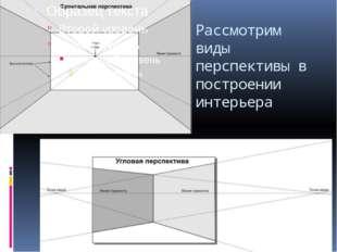 Рассмотрим виды перспективы в построении интерьера
