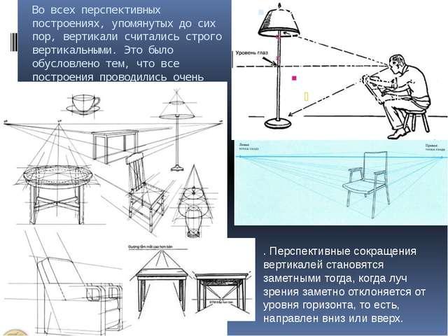Во всех перспективных построениях, упомянутых до сих пор, вертикали считались...