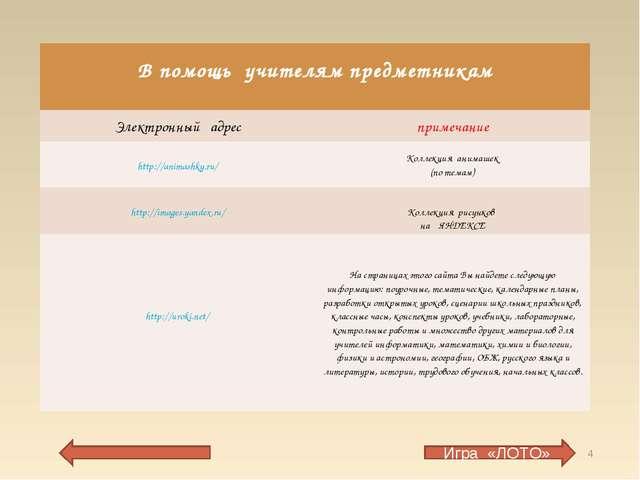 * Игра «ЛОТО» В помощь учителям предметникам  Электронный адреспримечание h...