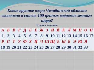 Какое крупное озеро Челябинской области включено в список 100 ценных водоемов