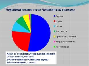 Породный состав лесов Челябинской области Какое из следующих утверждений неве
