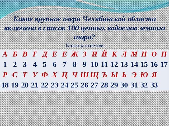 Какое крупное озеро Челябинской области включено в список 100 ценных водоемов...