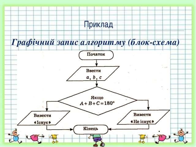 Графічний запис алгоритму (блок-схема) Приклад