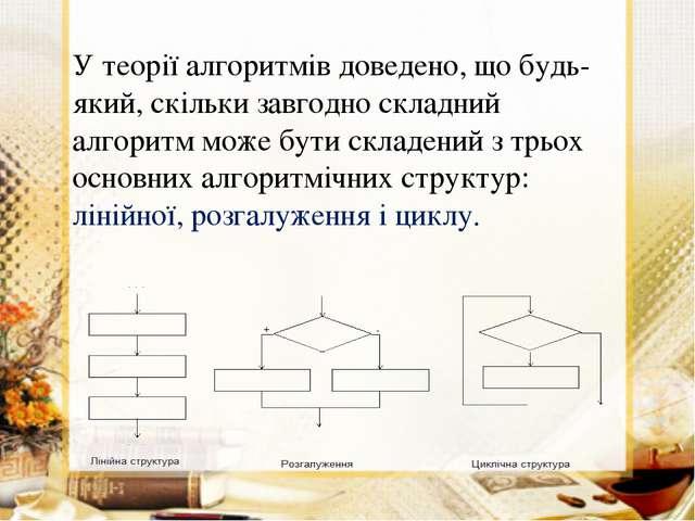 У теорії алгоритмів доведено, що будь-який, скільки завгодно складний алгорит...
