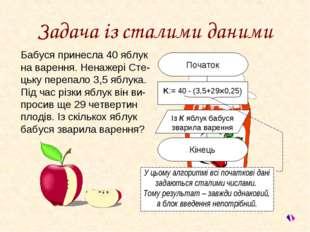 Задача із сталими даними Бабуся принесла 40 яблук на варення. Ненажері Сте-ць