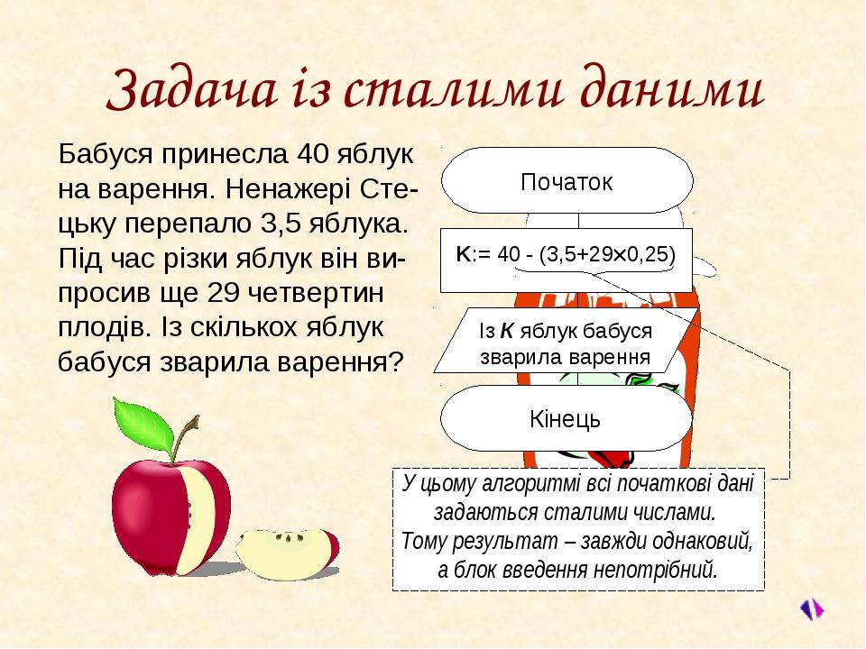 Задача із сталими даними Бабуся принесла 40 яблук на варення. Ненажері Сте-ць...