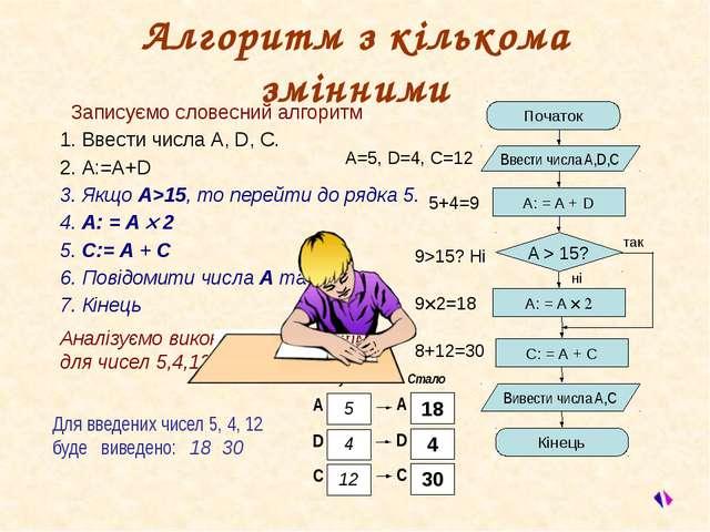 Словесний запис 1. Ввести оцінки F, M 2. Суму чисел F та M записати у S 3. Як...