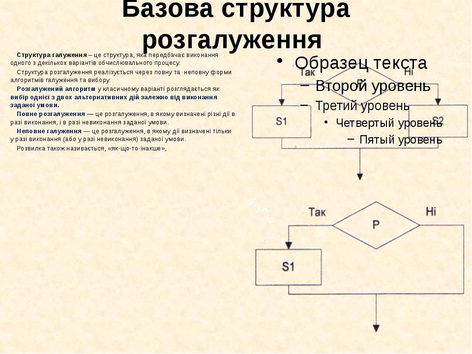 На практиці часто доводиться аналізувати різні умови, для того щоб приймати т...