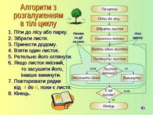 Алгоритм з розгалуженням в тілі циклу 1. Піти до лісу або парку. 2. Зібрати л
