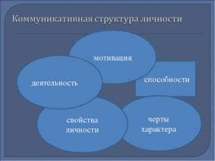 способности черты характера мотивация свойства личности деятельность