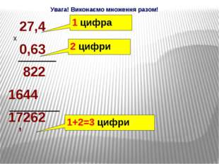 27,4 0,63 822 1644 17262 х 1 цифра 2 цифри 1+2=3 цифри , Увага! Виконаємо мн