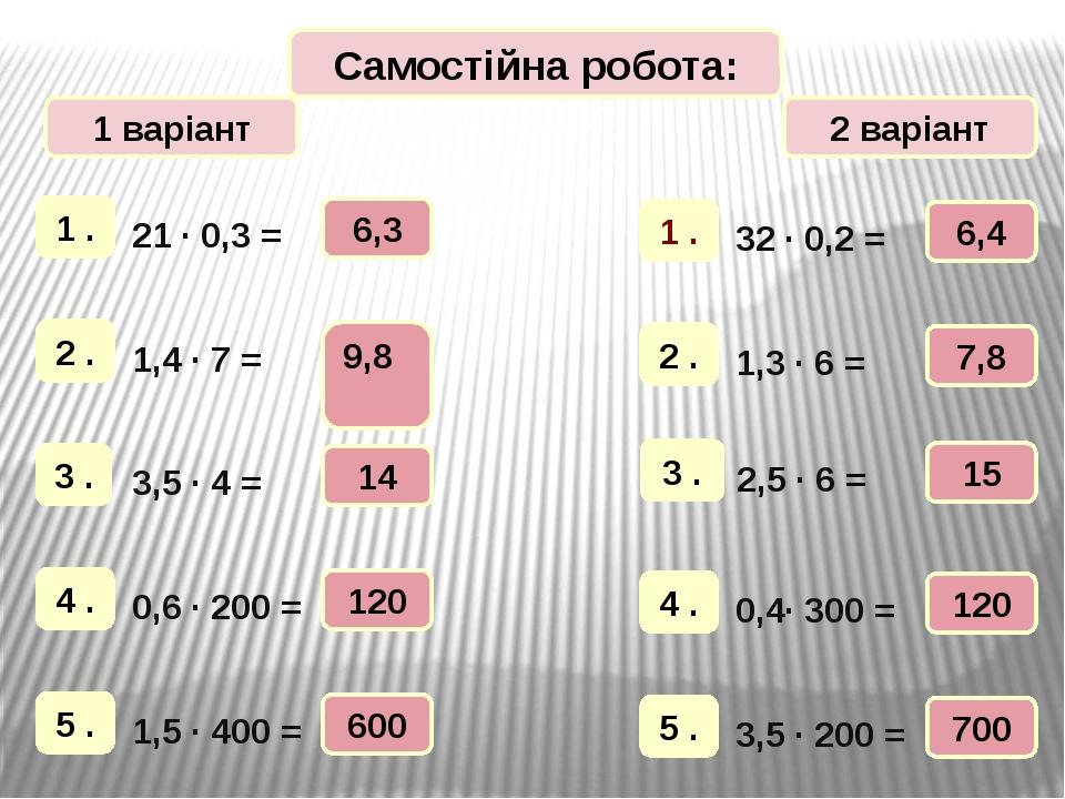 1 варіант 2 варіант Самостійна робота: 6,3 9,8 14 120 600 6,4 7,8 120 700 15...