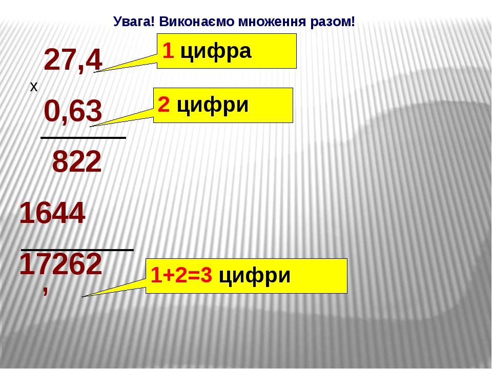 27,4 0,63 822 1644 17262 х 1 цифра 2 цифри 1+2=3 цифри , Увага! Виконаємо мн...