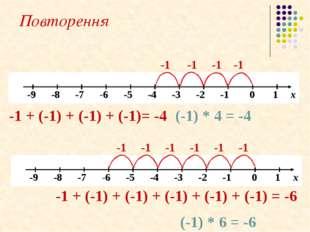 Повторення -1 -1 -1 -1 + (-1) + (-1) + (-1)= -4 (-1) * 4 = -4 -1 -1 -1 + (-1)