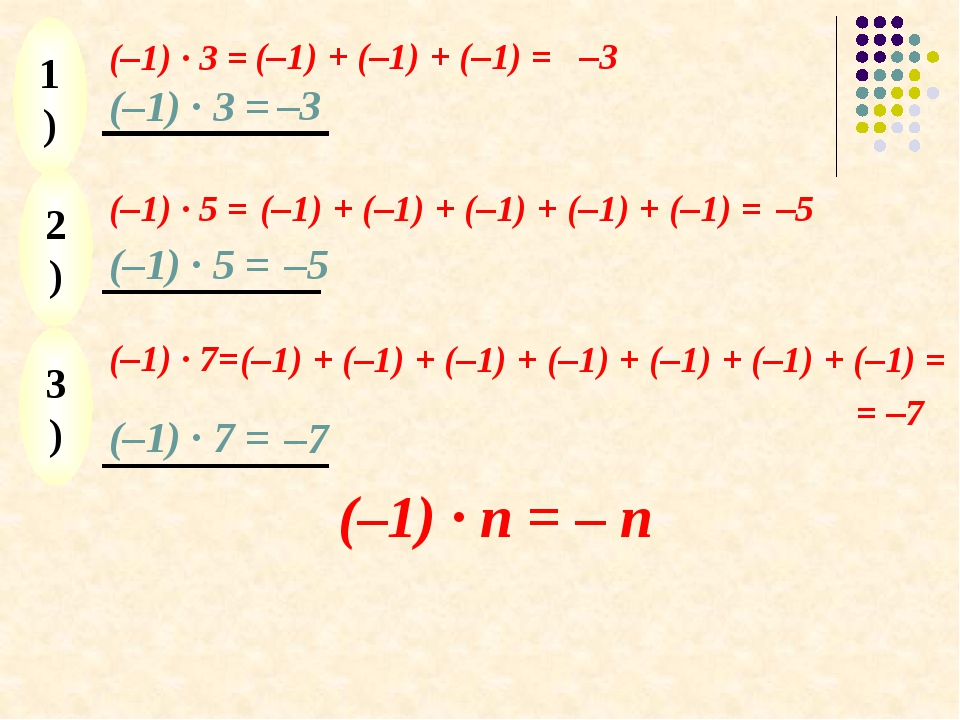 (–1) · 3 = (–1) + (–1) + (–1) = –3 (–1) · 5 = (–1) + (–1) + (–1) + (–1) + (–1...