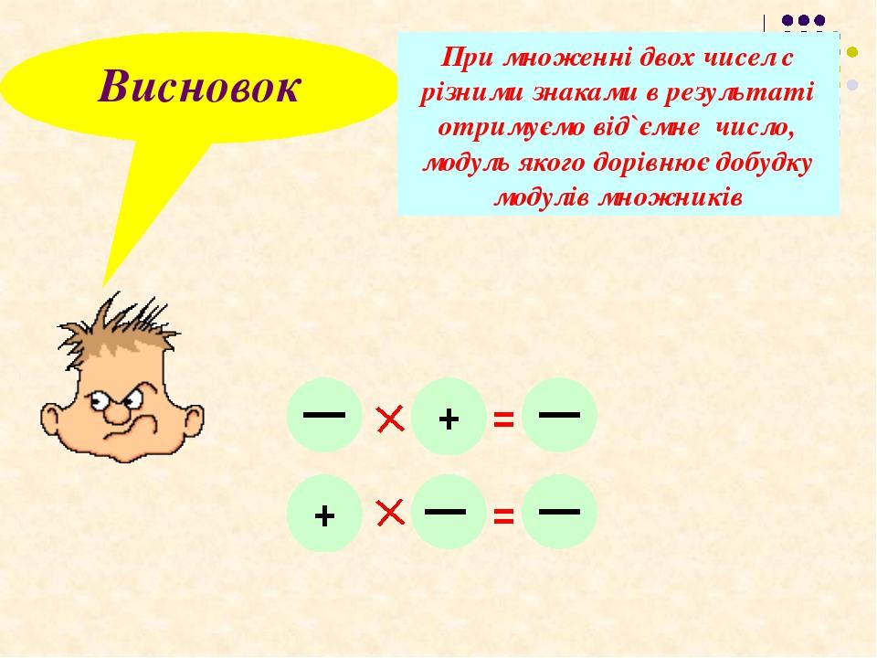 Висновок При множенні двох чисел с різними знаками в результаті отримуємо від...