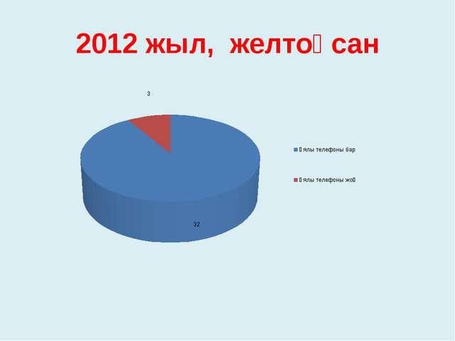 2012 жыл, желтоқсан