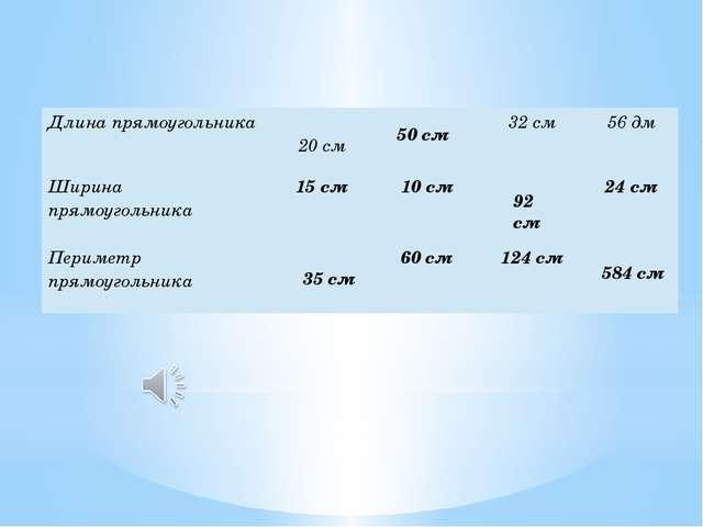 35 см 50 см 92 см 584 см Длина прямоугольника 20 см 32 см 56дм Ширина прямоуг...