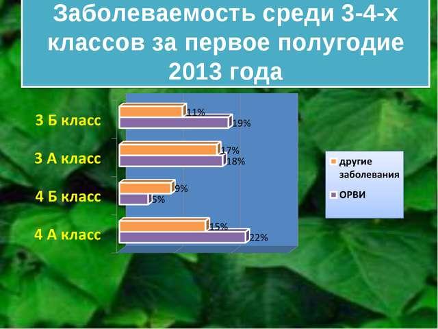 Заболеваемость среди 3-4-х классов за первое полугодие 2013 года
