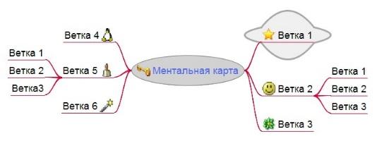 http://www.stimul.biz/images/custom/programm/freemind.jpg
