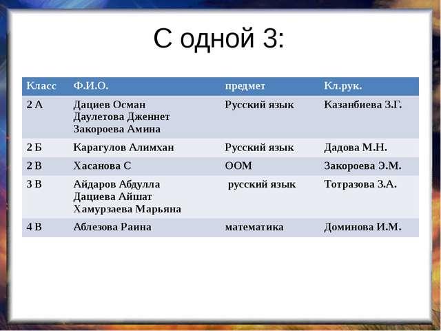 С одной 3: Класс Ф.И.О. предмет Кл.рук. 2 А ДациевОсман ДаулетоваДженнет Зако...