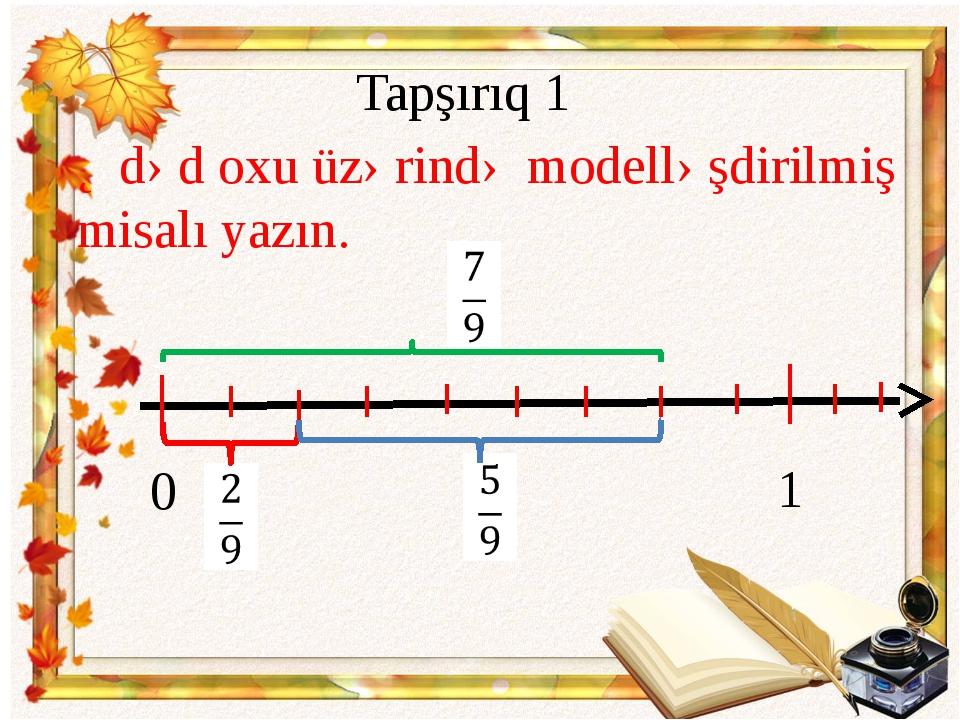 Ədəd oxu üzərində modelləşdirilmiş misalı yazın. 0 1 Tapşırıq 1