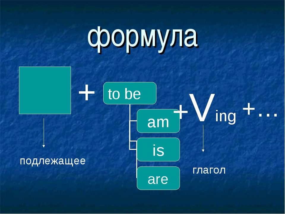 формула + +Ving +… подлежащее глагол