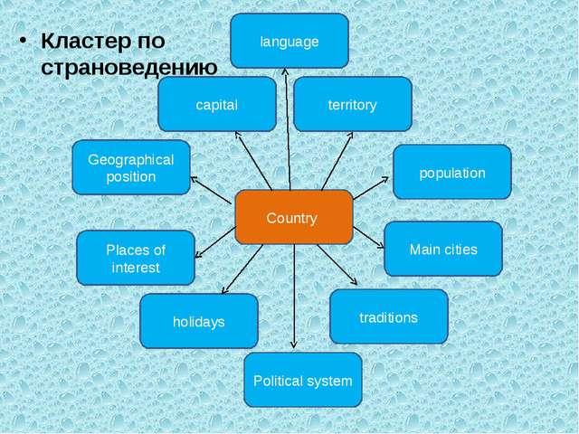 Кластер по страноведению Country traditions holidays Geographical position ca...