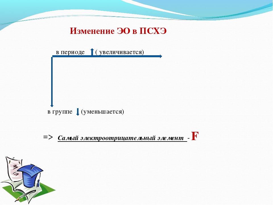 Изменение ЭО в ПСХЭ в периоде ( увеличивается) в группе (уменьшается) => Сам...