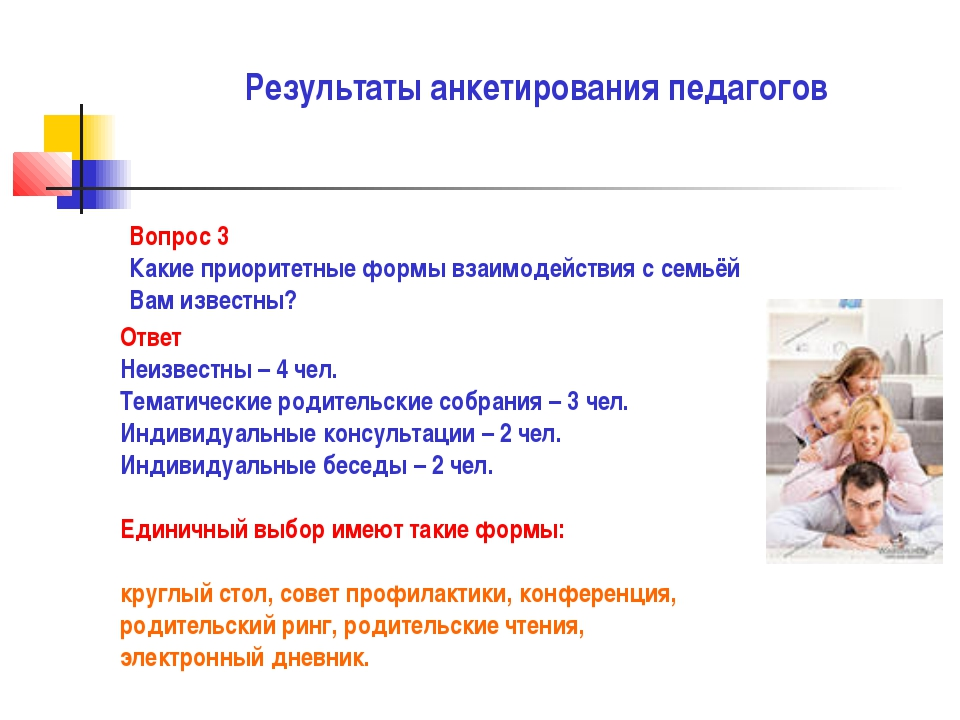 Результаты анкетирования педагогов Вопрос 3 Какие приоритетные формы взаимоде...