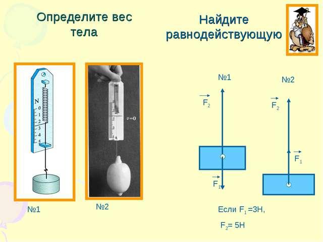 Определите вес тела Найдите равнодействующую Если F1 =3Н, F2= 5Н F1 F2 F1 F2...