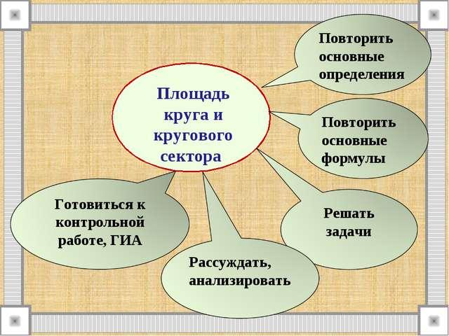 Площадь круга и кругового сектора