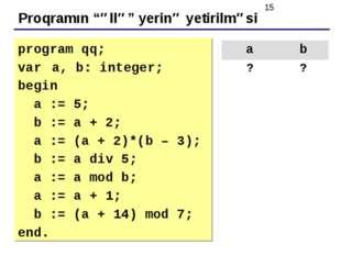 """Proqramın """"əllə"""" yerinə yetirilməsi program qq; var a, b: integer; begin a :"""