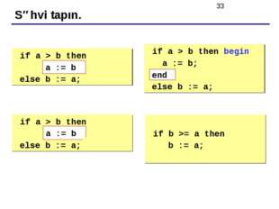 Səhvi tapın. 	if a > b then begin a := b; else b := a; 	if a > b then begin a